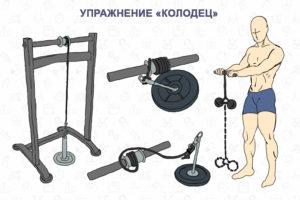 Упражнение колодец, для укрепления кистей рук