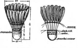 Размеры воланчика для бадминтона