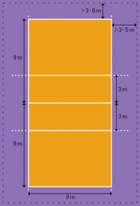 размеры и параметры поля для волейбола